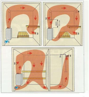 Как правильно обшить стены бани 137