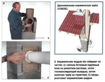 Гидрофобизатор кладку дымоходов срок службы терракот мастика красноярск