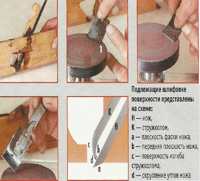 Заточить нож рубанка